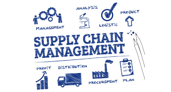 What Is Supply Chain Management (SCM)